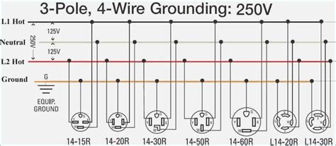 220 4 Wire To 3 Wire Diagram