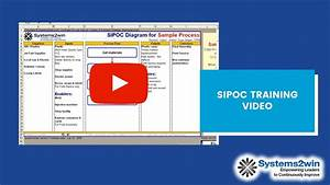 Sipoc Diagram - Six Sigma Excel Template