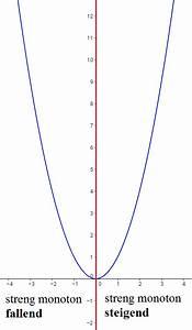 Nullstellen Berechnen Ableitung : wie bestimmt man das monotonieverhalten von funktionen ~ Themetempest.com Abrechnung