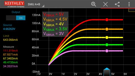 Keithley curve tracers, SMUs augment power-device test ...