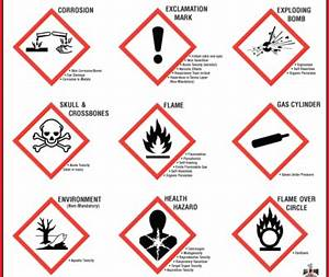 new labeling requirements osha With ghs pictograms osha