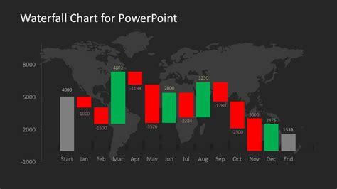 data driven waterfall chart  powerpoint slidemodel