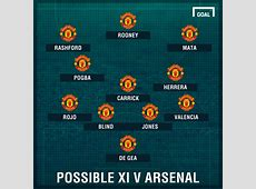 Manchester United Team News Injuries, suspensions