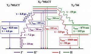 Electron Delocalization In The S1 And T1 Metal