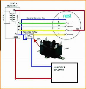 Nest Dual Fuel Wiring Diagram