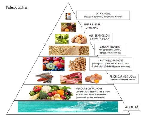 Ricette per alimentazione vegetariana