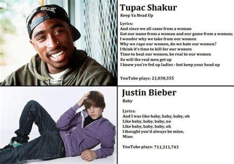 2pac Meme - women quotes tumblr about men pinterest funny and sayings islam about men tumblr in hindi in