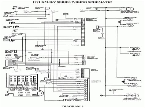 1989 Chevy Wiring Diagram by Chevy Truck Wiring Diagram 1989 Wiring Forums