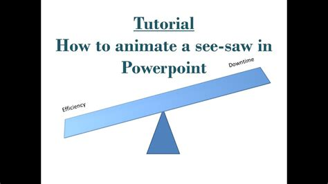 powerpoint seesaw animation tutorial youtube