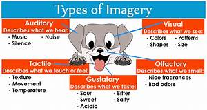 Imagery: Definition and Examples