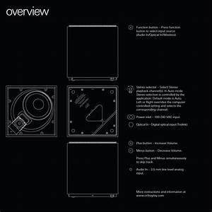 Overviewfunction Button  U2013 Press Function Button To Select