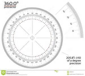 360 Degree Protractor