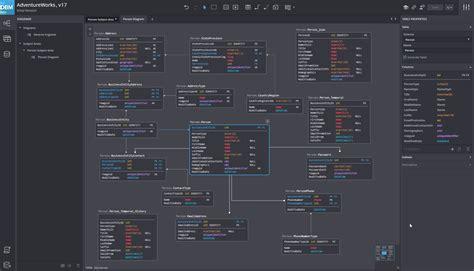 top    diagram design tools