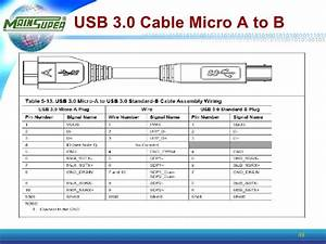 Usb 3 0 Product Info