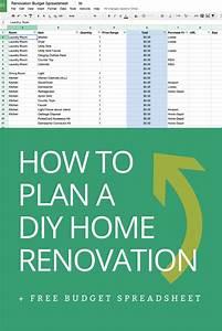 Best 25+ Home renovations ideas on Pinterest
