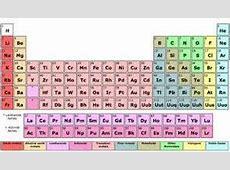 Tabelul periodic al elementelor a fost completat cu 4 noi