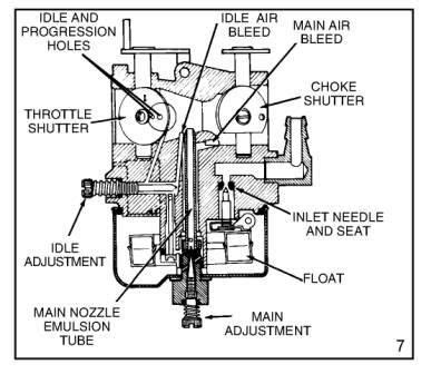 Small Engine Diagram The Following Img Tecumseh