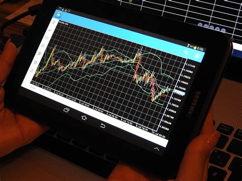 automated currency trading how to select a automated forex trading strategy