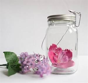 Sonnenglas Selber Machen : sonnenglas selber machen 17 best ideas about sonnenglas on pinterest eis ballons simple ~ Orissabook.com Haus und Dekorationen