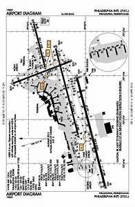 File Phl Airportdiagram Pdf
