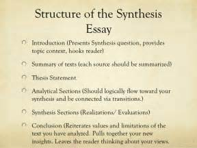 synthesis essay format