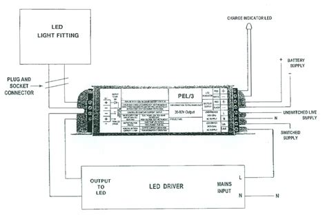 gw emergency pack  led panels  tubes