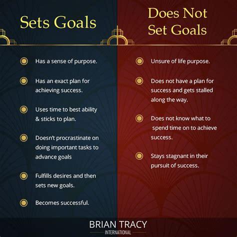 smart goals   examples templates