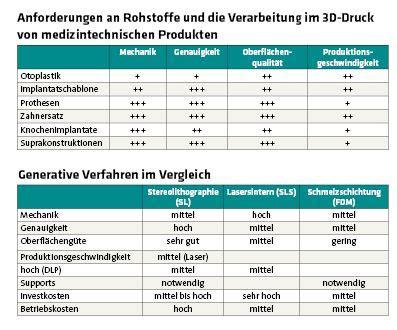 Waermedaemmung Daemmstoffe Im Vergleich by Fassadend 228 Mmung Materialien Vergleich