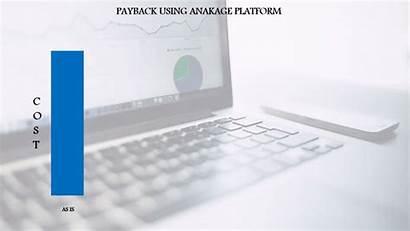 Automation Benefits Desk Portal Help Study Case