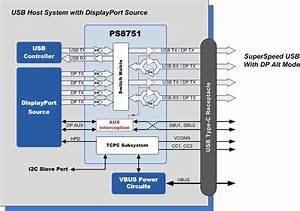 Ps8751   Dp Alt Mode Hbr2 Redriver