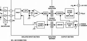 7b35 Isolated Process Current Input With Loop Power