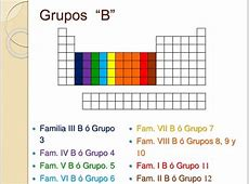 Tabla Periodica Grupo B Gallery Periodic table and