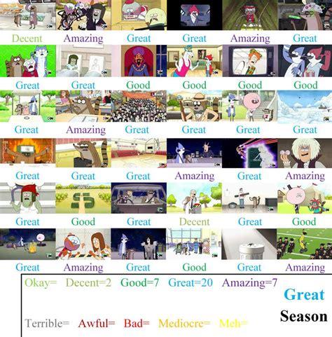 Regular Show Season 7 Scorecard By Happylemur37 On Deviantart