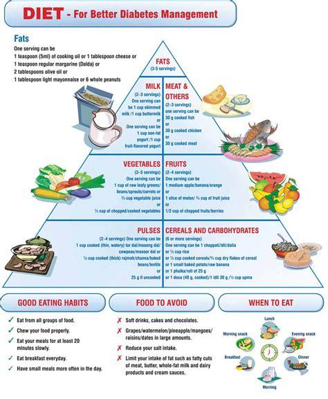 cuisine plan type diabetic ketoacidosis diabetes india and sugaring