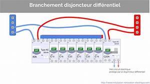 Dimension Tableau Electrique : disjoncteur diff rentiel comprendre choisir et cabler ~ Melissatoandfro.com Idées de Décoration