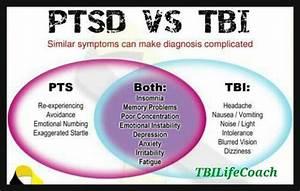 Ptsd  Tbi  And Veterans
