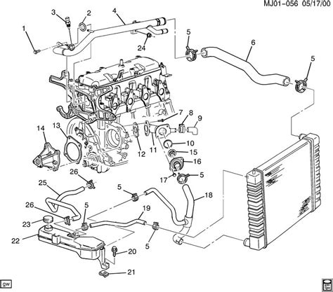 1996 Chevy Cavalier 2 4 Engine Diagram by Pontiac Sunfire 2 2 2001 Auto Images And Specification