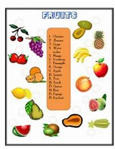 Pics For > All Fruits Images With Names