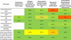 Landscape Coronavirus Disease 2019 Test Covid Wiring Diagram