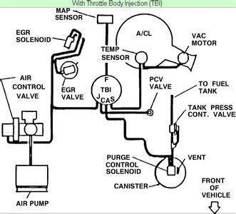 Need Vacuum Line Diagram For Cadillac Fleetwood