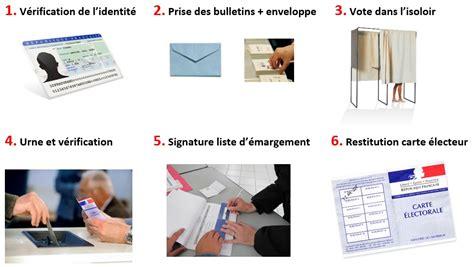 edile le deroulement dune operation de vote