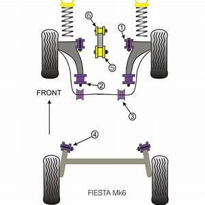 Powerflex Bush Poly For Ford Fiesta Mk6 St  U0026 Fusion Lower