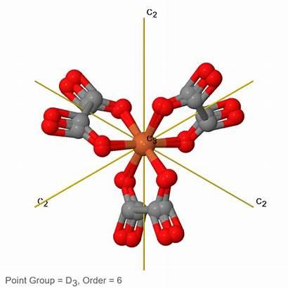 Point Groups Symmetry Libretexts Elements