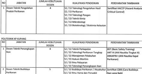 Contoh Surat Lamaran Untuk Kemendikbud by Contoh Surat Lamaran Kerja Kemdikbud Druckerzubehr 77