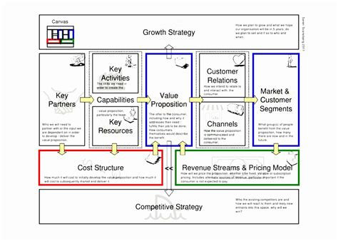 business model canvas template  word rortu