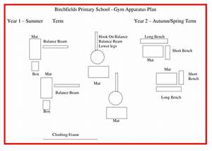gymnastics apparatus plans by nickday121 uk teaching With gymnastics lesson plan template