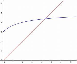 Bac S Maths 2014 : bac s nouvelle cal donie novembre 2014 maths ~ Medecine-chirurgie-esthetiques.com Avis de Voitures