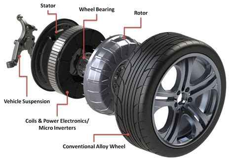 Electric Motor Drive by Protean In Wheel Electric Motor To Enter Production In 2014