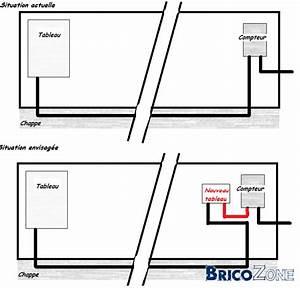 Triphasé Ou Monophasé : comment savoir triphase ou monophase ~ Premium-room.com Idées de Décoration
