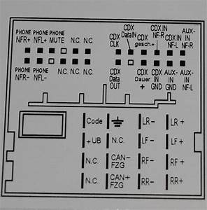 Differences Between The Volkswagen Rcd 210  Rcd 310  Rns